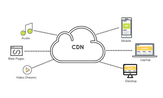 未备案域名如何提升网站打开速度